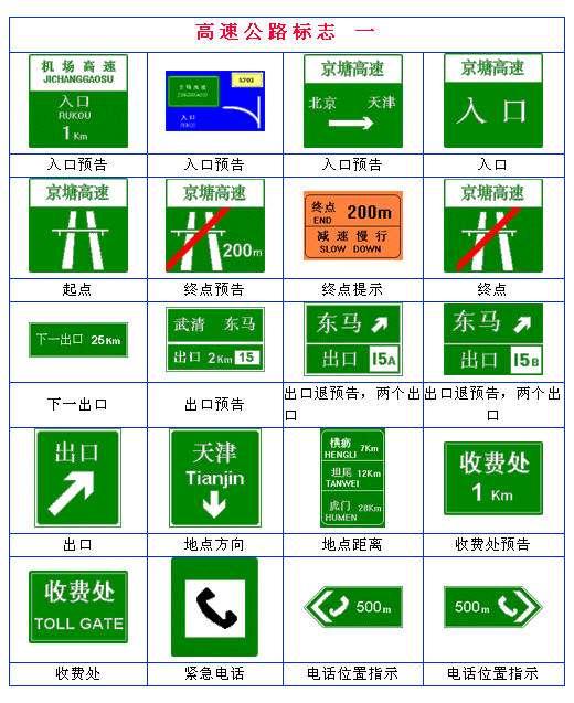 高速公路标志_烟台交警网
