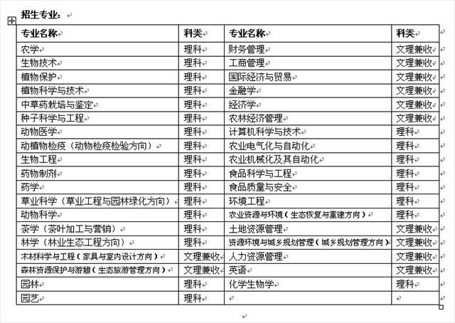 四川农业大学2009年保送生招生简章图片