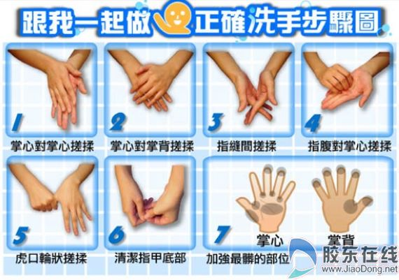 幼儿园洗手六步图