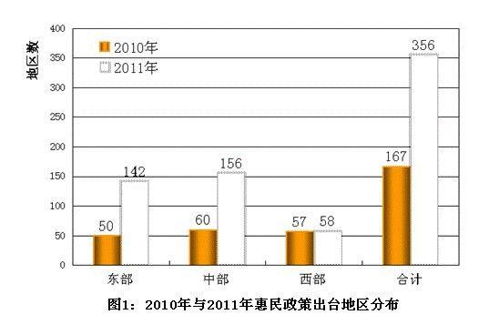 惠民县地图_惠民县2010年人口