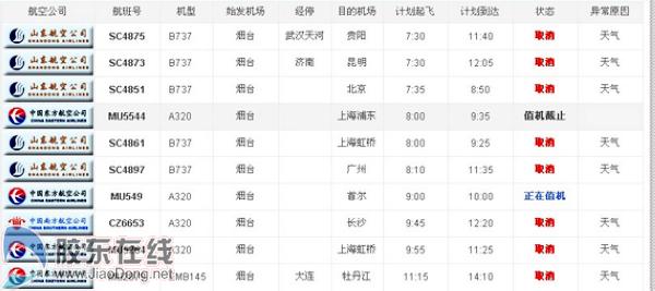 南京,北京,上海虹桥,贵阳,广州,牡丹江,上海浦东,杭州飞往烟台的航班