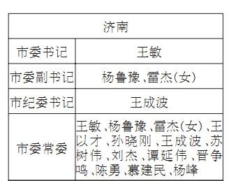 王敏当选济南市委书记 杨鲁豫雷杰副书记(简历