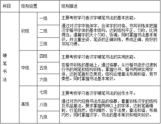 中国书画等级考试介绍图片