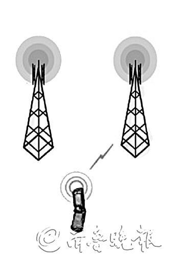 固定无线电基站(范围可控制在50米之内)