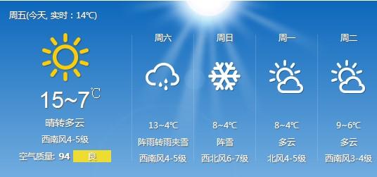 烟台天气预报-山东周末将迎今冬首场降雪 最低气温零下2度图片