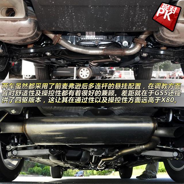 新款奔腾X80对比传祺GS5 自主T动力SUV对决高清图片