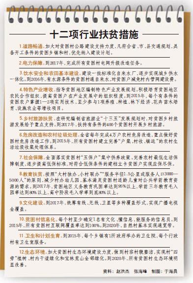 2019年各省贫困人口_长坝镇召开2019年贫困人口基本医疗保险有保障筛查摸底工