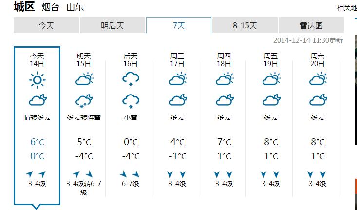 烟台2014年12月14日天气预报图片