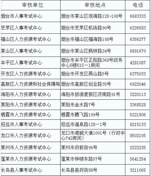 工作年限格式_审计工作年限证明