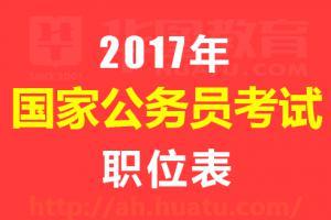 2017国家公务员考试烟台市职位分析