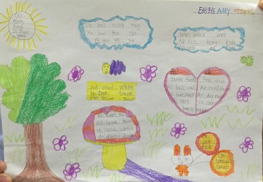 少儿英语:思维导图法对于自然拼读学习的帮助
