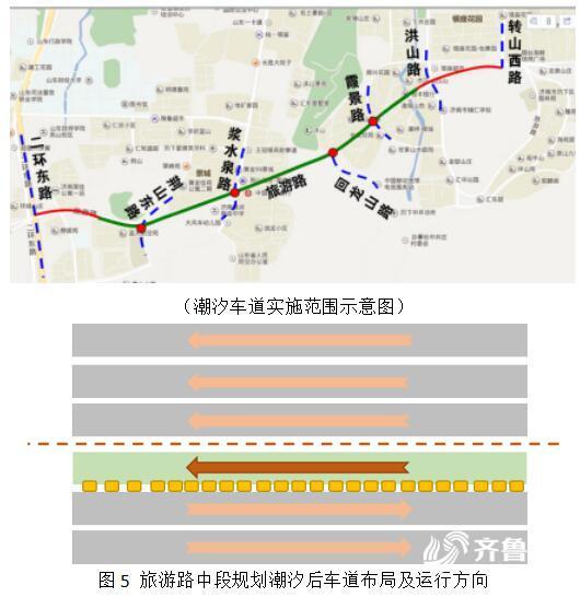 缓解交通拥堵 济南旅游路中段将设潮汐车道