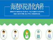 海港医院消化内科:如何预防消化道早癌