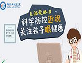 业达医院:科学防控近视 关注孩子眼健康