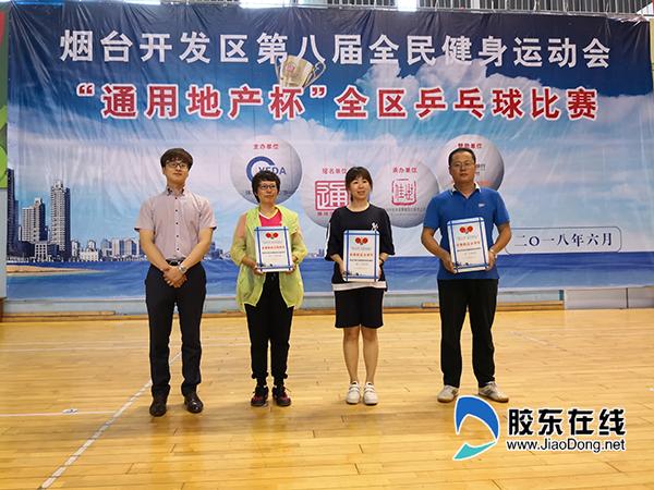 企业组团体总分优胜奖代表队
