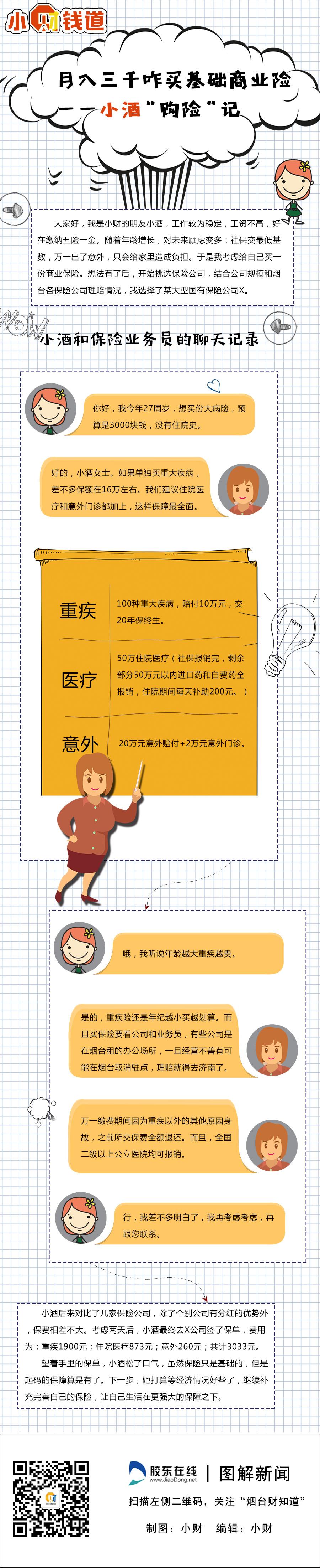 """月入三千如何购买基础商业保险――小酒""""购险""""记"""