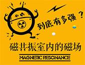 揭秘:磁共振室内的磁场到底有多强 ?