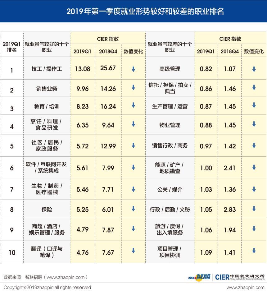 2019年手表销售排行旁_手表品牌销量排行榜