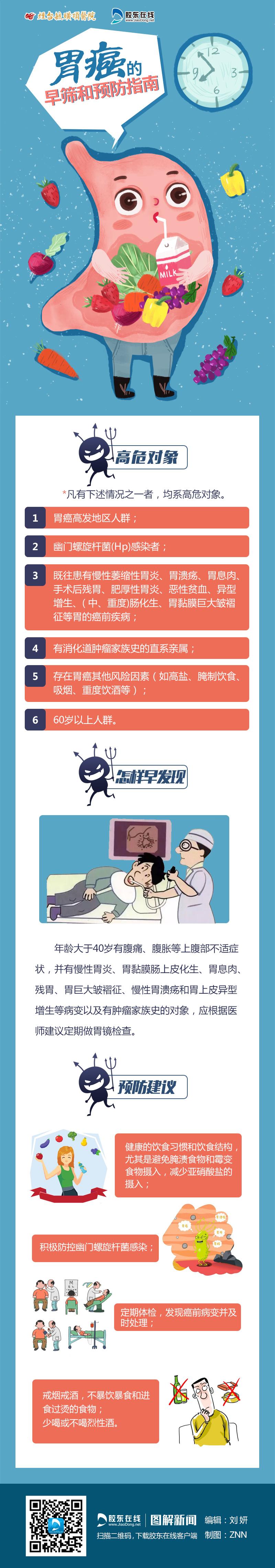 胃癌�D解