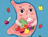 图解丨温馨提醒:胃癌可治愈? 做到早筛早防早治确有可能