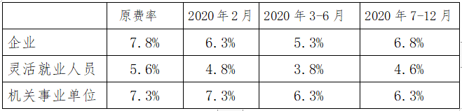 tim图【sheet】20200311094215