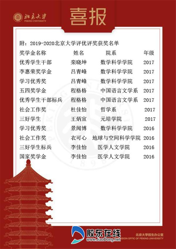 北京大学喜报2