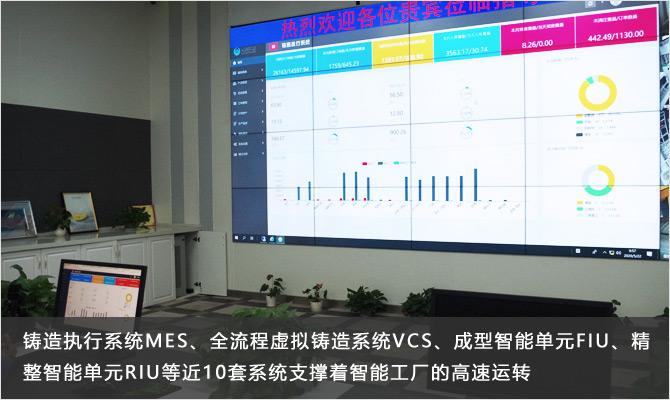 06-近10套系統支撐著智能工廠的高速運轉