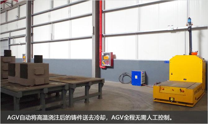 18-agv自動將高溫澆注后的鑄件送去冷卻,agv全程無需人工控制