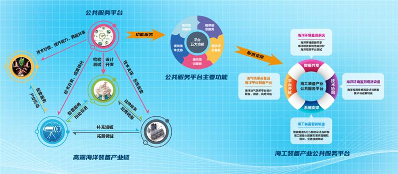 广西海洋经济总量排名_广西蛇排名图片大全