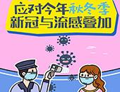 【图解】应对今年秋冬季新冠与流感叠加