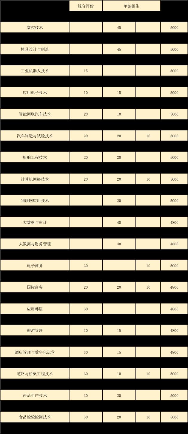 微信�D片_20210219093621