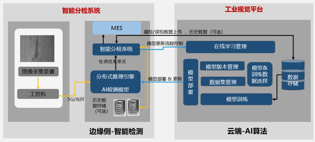 漢鑫科技1