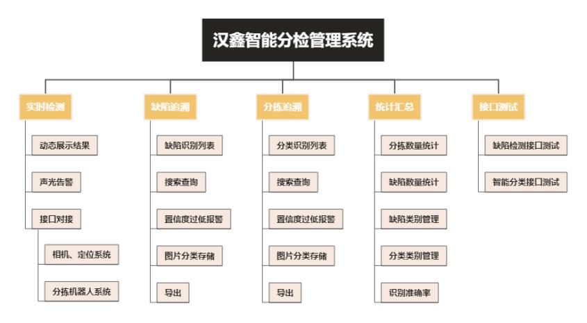 漢鑫科技2