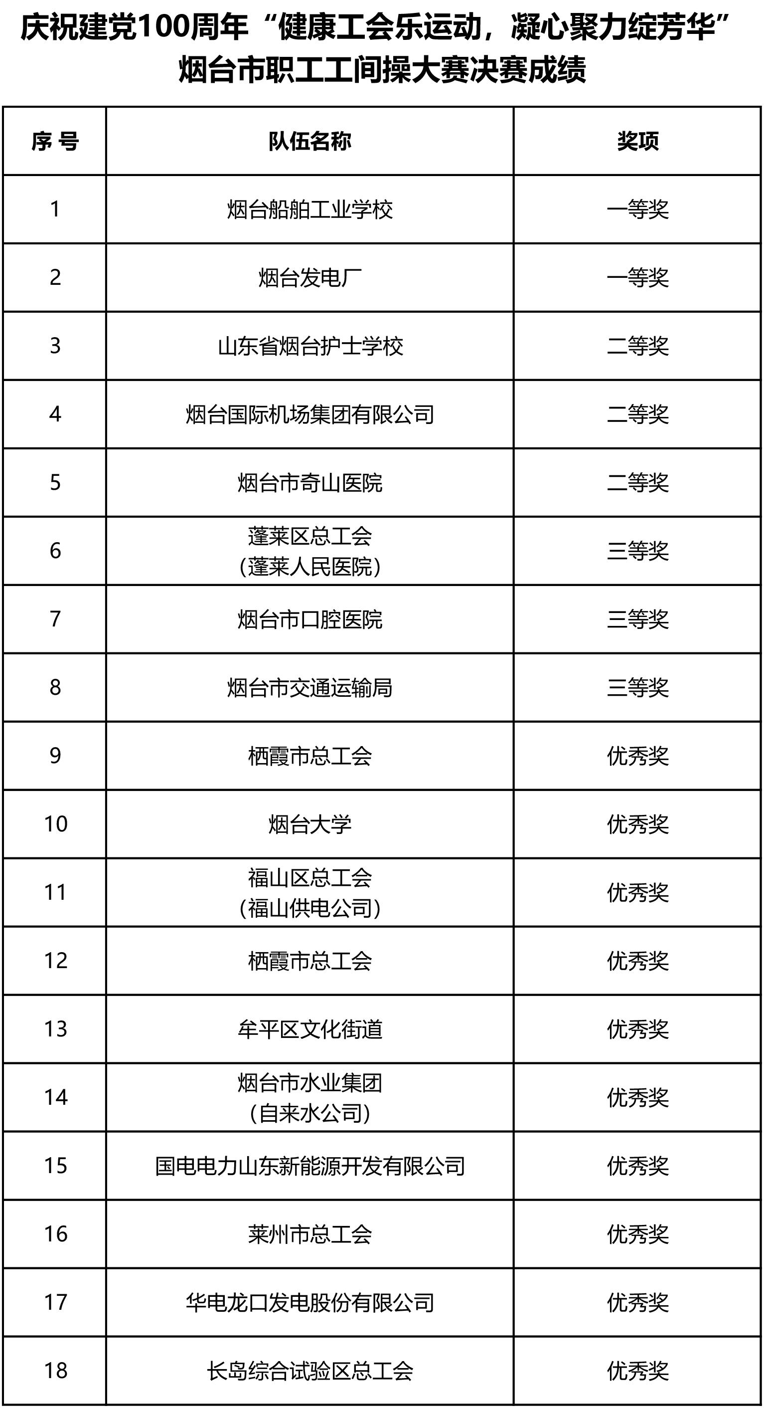 决赛统分表